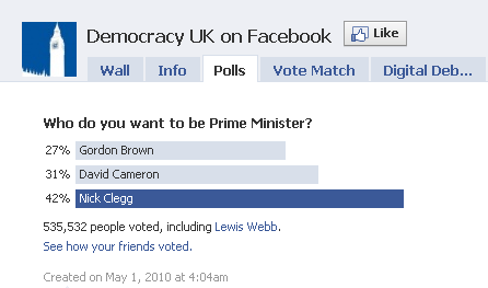Facebook UK election poll